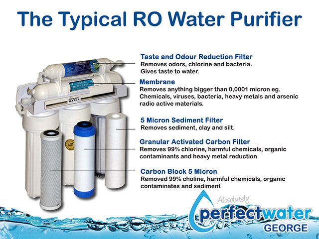 How a Typical RO Water Purifier Work